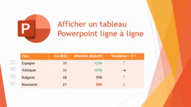Afficher un tableau PowerPoint ligne à ligne