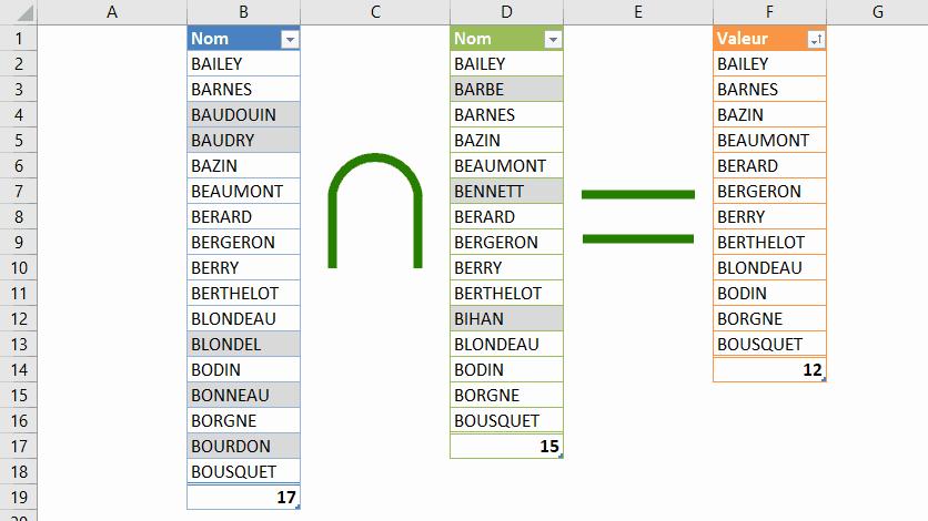 Comment Comparer Deux Tableaux Excel Bureautique Efficace