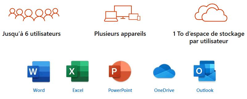 Avantages d'Office 365