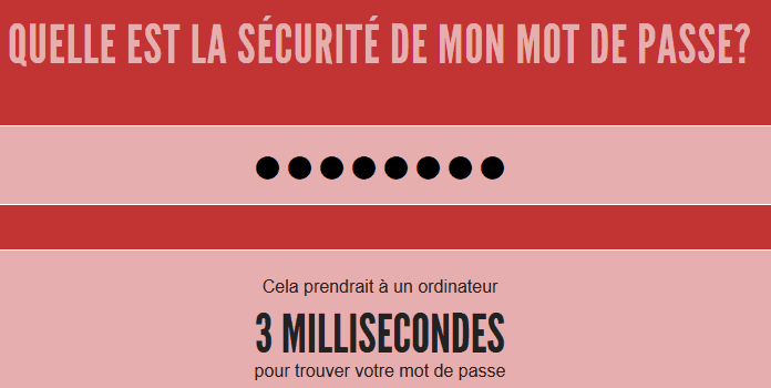 Tests de mots de passe sur HowSecureIsYourPassword