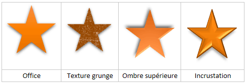 Exemples d'effets dans Word
