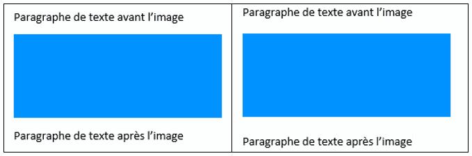 Esapce entre texte et image